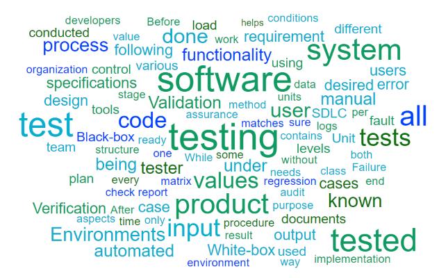 Software Testing Word Cloud